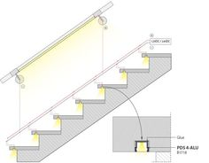 LED Stair Lighting Systems, Stair Lights:
