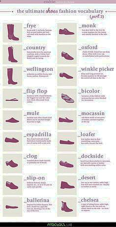 Part 2 A fashion terms vocabulary about women shoes: from the Winkle Picker to t. - Part 2 A fashion terms vocabulary about women shoes: from the Winkle Picker to t… – Source by - Fashion Terminology, Fashion Terms, Fashion 101, Look Fashion, Fashion Shoes, Fashion Design, Womens Fashion, Fashion Hacks, Fashion Dresses