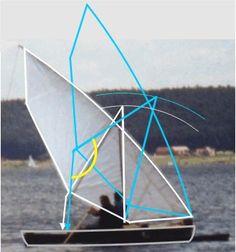 www.multihull.de proa p5 p5sail.htm Outrigger Canoe, Kayaking, Canoeing, Canoe Boat, Boat Plans, Sailing Ships, Outdoor Gear, Htm, Sail Boats