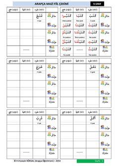 Arapça Dersi 9.Sınıf Mazi Fiil Çekim Tablosu