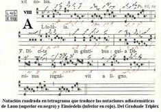 Learning Gregorian Chant