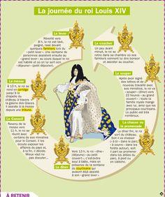 Fiche exposés : La journée du roi Louis XIV                                                                                                                                                                                 Plus