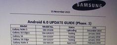 Vazada nova lista de dispositivos Samsung a atualizar para Android 6.0 Marshmallow - http://update-phones.com/pt-br/vazada-nova-lista-de-dispositivos-samsung-a-atualizar-para-android-6-0-marshmallow/