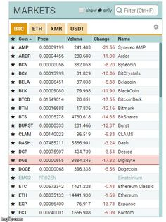 ALL  ALTCOINS  ARE  DOWN  BUT  2  //  LTC  and  XEM  on POLONIEX