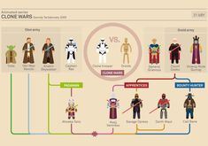 Amazing Star Wars Infographic