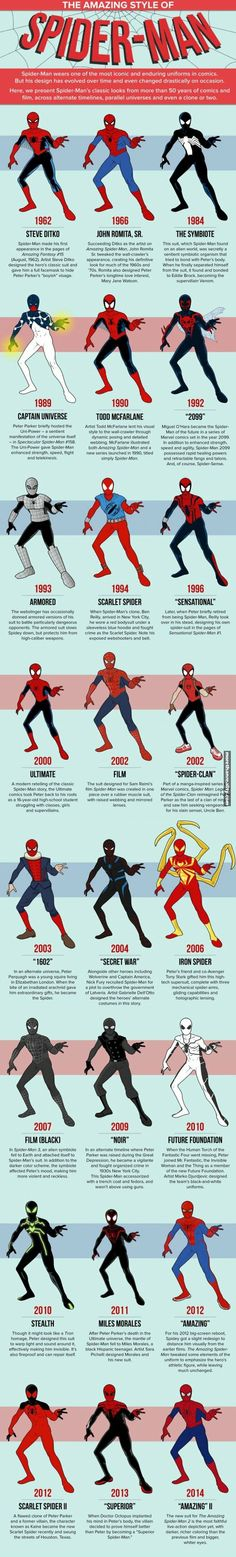 Many suits of Spider-man