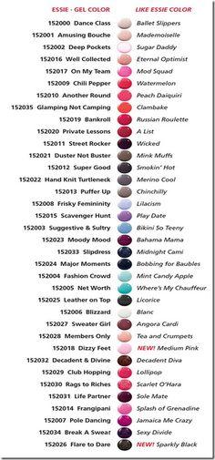 Essies gel color equivalents