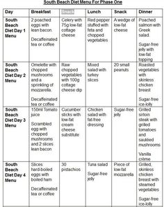 South Beach Diet Menu For Section 1-1-4 days.jpg 616×781 pixels