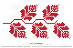 Semne Cusute: povestea lui Navalnic Embroidery Sampler, Folk Embroidery, Cross Stitch Embroidery, Embroidery Patterns, Cross Stitch Borders, Modern Cross Stitch Patterns, Cross Stitching, Fair Isle Knitting Patterns, Knitting Charts