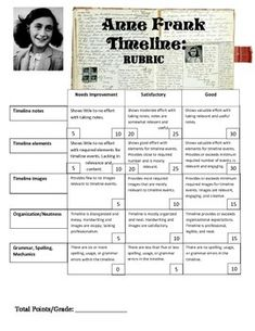 Worksheet Diary Of Anne Frank Worksheets timeline student and anne frank on pinterest the diary of play packet project exam