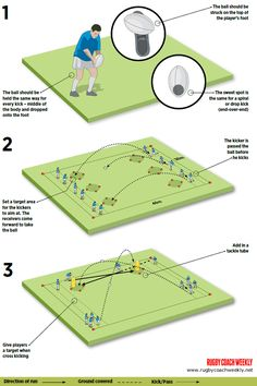 How you should be practising kicking