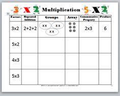 Multiplication+Worksheet.PNG 545×438 píxeles