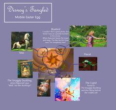 Tangled Easter Egg on Rapunzel's Mobile