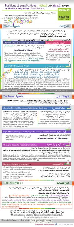 مواضع الدعاء في الصلاة /// Positions of supplications 'in Muslim's daily Prayer 'Salah/Salawat