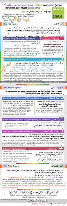 مواضع الدعاء في الصلاة /// Positions of supplications 'in Muslim's daily Prayer 'Salah/Salawat