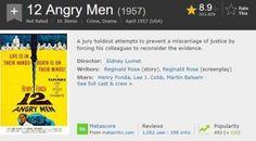 10 Film Rating Tertinggi Sepanjang Masa di IMDb Terbaru Lengkap Film Ratings, 10 Film, Writer, Drama, Life, Writers, Dramas, Drama Theater, Authors