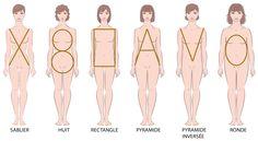 6 trucs pour choisir ses vêtements en fonction de sa morphologie – Astuces de filles