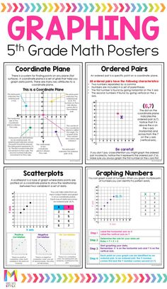 Grade Math Posters Teaching your grade students about coordinate planes can be tricky, but these anchor charts definitely help. This grade math poster set has student friendly anchor charts that fit perfectly in their interactive notebooks. Teaching 5th Grade, Fifth Grade Math, Teaching Math, 5th Grade Science, Math Charts, Math Anchor Charts, 5th Grade Worksheets, Math Poster, Math Classroom