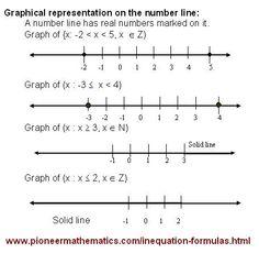 graphical representation on number line math formulas pioneer mathematics