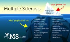 MS: What People Don't See (Infographic) | MyMSTeam
