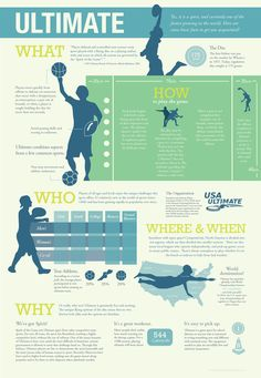 Infographic Of The Day: Ultimate Primer Edition | Livewire | Ultiworld