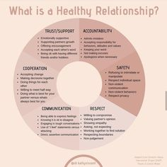 Whether you want to analyze the health of a relationship with your friend or a partner, certain habits are just indicative of a healthy relationship. Here are five key healthy relationship habits. Gratitude Challenge, Travel Picture, Burn Out, Making Excuses, Relationship Advice, Long Distance Relationship Memes, Struggling Relationship Quotes, Relationship Tattoos, Communication Relationship