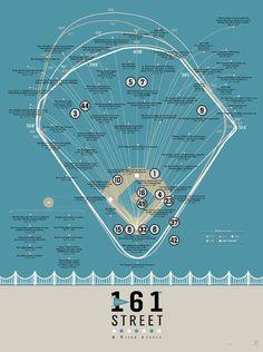 A Bronx Baseball Breakdown