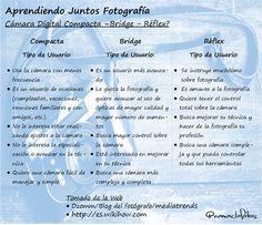 Tips 3 fotografia  Namacla Fotos https:// namaclafotos.wordpress.com  #tips #tipsdefotografia #tipsfotograficos #consejosfotograficos #namaclafotos