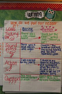 Free graphic organizers and anchor charts for nonfiction and the Common Core