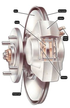 Find leaks in your braking system. This illustrated guide covers top problems with brakes. Ford Windstar, Brakes Car, Car Breaks, Car Fix, Battery Lights, Led Manufacturers, Brake Parts, Brake System, Autos