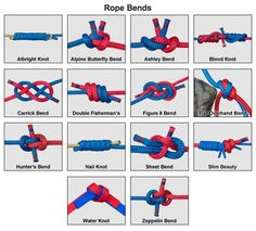 Website with video instruction on how to tie various knots