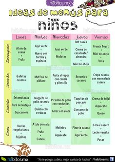 Ideas de menús para niños Healthy Meals For Kids, Healthy Snacks, Healthy Recipes, Baby Food Recipes, Cooking Recipes, Toddler Lunches, Lunch Kids, Toddler Food, Kids Menu