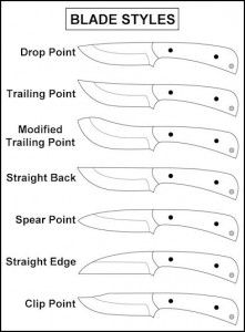 Choosing the Best Knife for Hunting