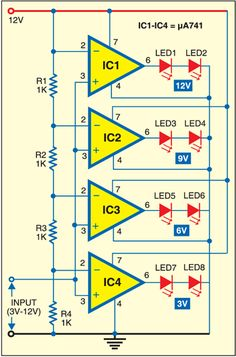 LED Voltmeter ________________________________________ Four µ741 op-amps are used here to measure the voltage ranging from 3V to 12V DC. The voltage measured is displayed on eight LEDs.