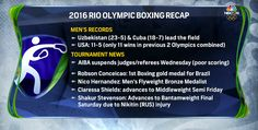 2016-08-18 Rio Olympic Boxing recap