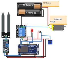 In this project we are building an IoT based smart irrigation System using NodeMCU, Moisture sensor, and LDR. It will automatically sprinkle the water to plants when the moisture value goes below a particular value. Greenhouse Farming, Wifi Names, Iot Projects, Tool Board, Wifi Password, Circuit Diagram, Irrigation, Arduino