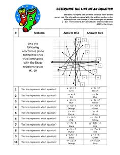 This product is a coloring activity that has the student finding the equation of a line in a given graph.  It has a variety of different types of p...
