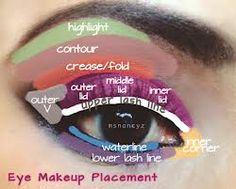 Pin By Mollie Derrick Stewart On Makeup Eye Makeup Eye Makeup Tips Makeup Eyeshadow