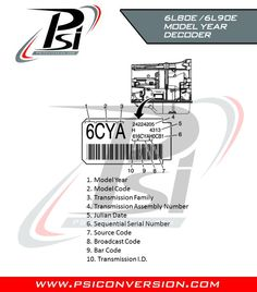 psi wiring harness grounds diagram where to connect the grounds psi transmission model year tag decoder how to the sticker label on your gm trans for all lsx motors and vortec gm motors