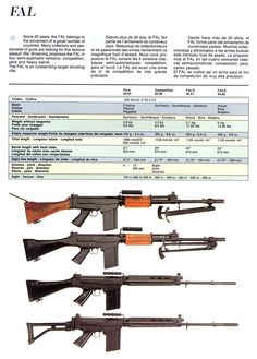 FN FAL FNC Factory Spec/Sales flyer - The FAL Files