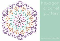 IDA interior lifestyle: #crochetmoodblanket2014 february update + hexagon pattern
