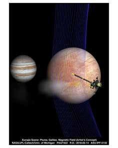 Artist's illustration of Jupiter and Europa (in the foreground) with the Galileo spacecraft after its pass through a plume erupting from Europa's surface.   A new computer simulation gives us an idea of how the magnetic field interacted with a plume. The magnetic field lines (depicted in blue) show how the plume interacts with the ambient flow of Jovian plasma. The red colors on the lines show more dense areas of plasma. Galileo Spacecraft, Jupiter Planet, Magnetic Field, Our Solar System, Bodies, Magnets, Flow, Surface, Science
