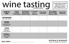 Wine tasting scorecard | wine tasting scoresheet.