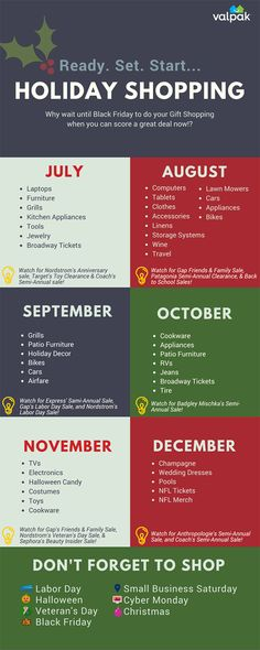 Get started early for your holiday shopping this year - these are the best times to buy for the next 6 months!