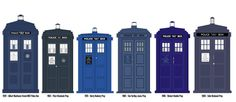 Four decades of Police box modifications