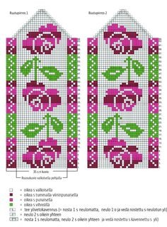 Ruususukkien ohje | Kodin Kuvalehti Double Knitting Patterns, Crochet Mittens Free Pattern, Knitting Machine Patterns, Knit Mittens, Knitting Charts, Knitting Stitches, Cross Stitch Patterns, Crochet Patterns, Baby Hats Knitting