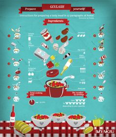 A visual recipe infographic showing how you can prepare a Hungarian favorite.