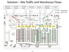 Warehouse Floor Plan, Warehouse Layout, Warehouse Design, Plan Design, Layout Design, Logistics Supply, Warehouse Logistics, Supply Chain Solutions