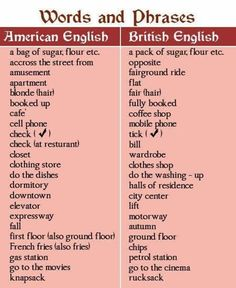 Words and Phrases - British and American English vocabulary list of differences English Vocabulary List, English Grammar, Teaching English, English Language, British Vs American, British And American English, British Terms, British English Accent, Australian English