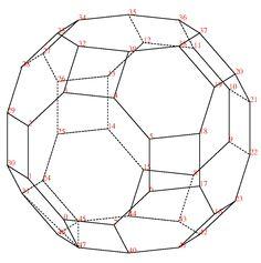 斜方立方八面体 • orthorhombic cubic octahedral